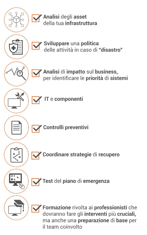 il backup e disaster recovery ha bisogno di test per garantire la sua funzionalità