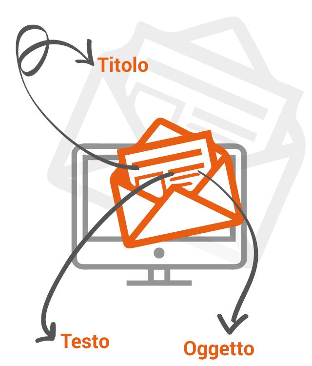 quali attività svolge il filtro antispam